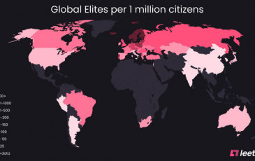 Which Country and Continent Have the Highest Number of Global Elite CS:GO players?